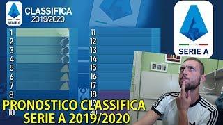 CLASSIFICA SERIE A 2019/2020, COME SARÁ?!?  Pronostichiamolo insieme !! (ATTENZIONE GRAFICA SUBLIME)