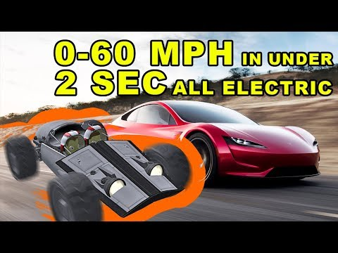 Tesla Roadster like performance in KSP: 0-60 in 1.9 sec - The very Kerbal Kesla Roadster