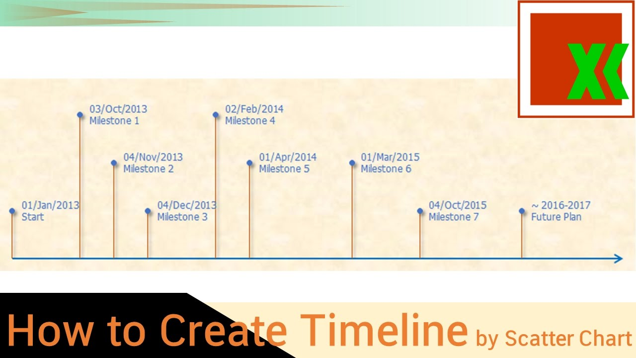 timeline by scatter chart -how to create
