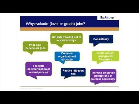 Job evaluation manager (JEM)
