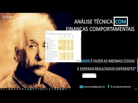 Closing Bell do Ogro - Segunda, 23-10-2017