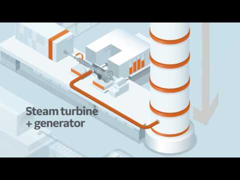 How does GE's Concentrated Solar Power Plant with Storage work