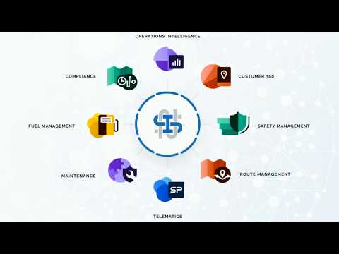Video Telematics Product Overview