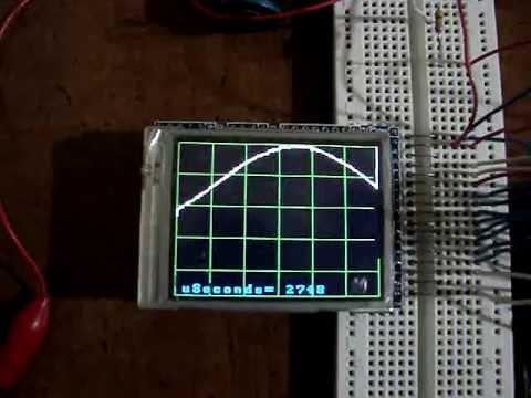 Prjects: LoL Shield Audio Spectrum VU Meter