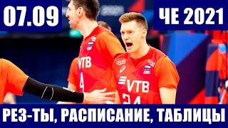 Волейбол Чемпионат Европы 2021 Мужчины Результаты матчей расписание на 07 09 турнирные таблицы