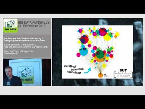 Best in Big Data 2013 - The unbelievable Machine Company GmbH