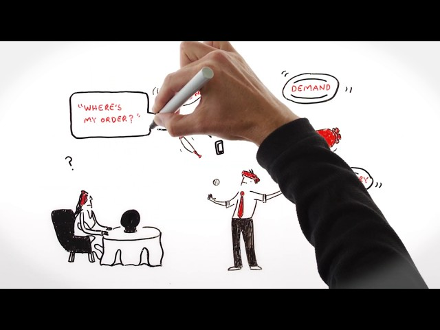 Whiteboard Animated Video: Oracle Hitachi