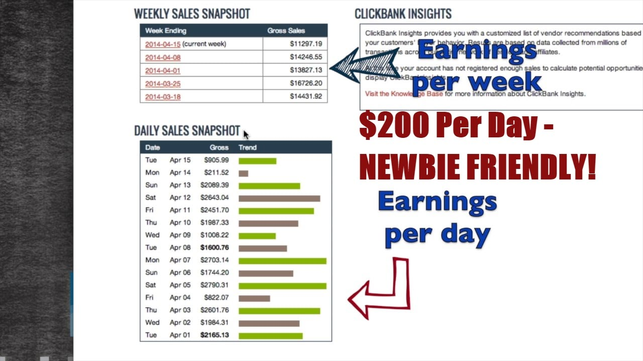 PROMOTE CLICKBANK