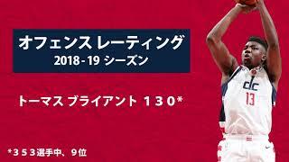Wizards Analysis: Thomas Bryant - 9/12/20
