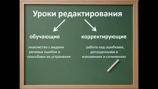Развитие речи младших школьников. Уроки редактирования текста