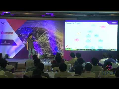 Fast Data IO / Vector Packet Processor: Architecture overview - Shwetha Bhandari