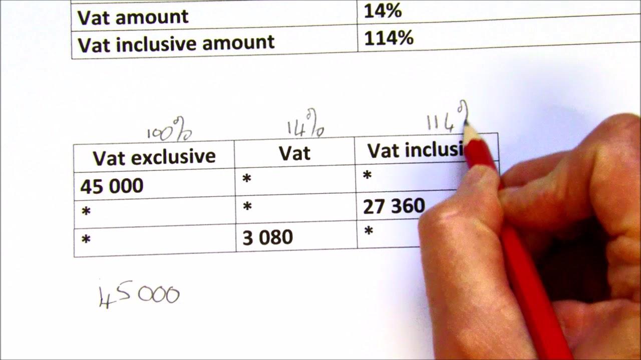 Download Exclusive and inclusive VAT