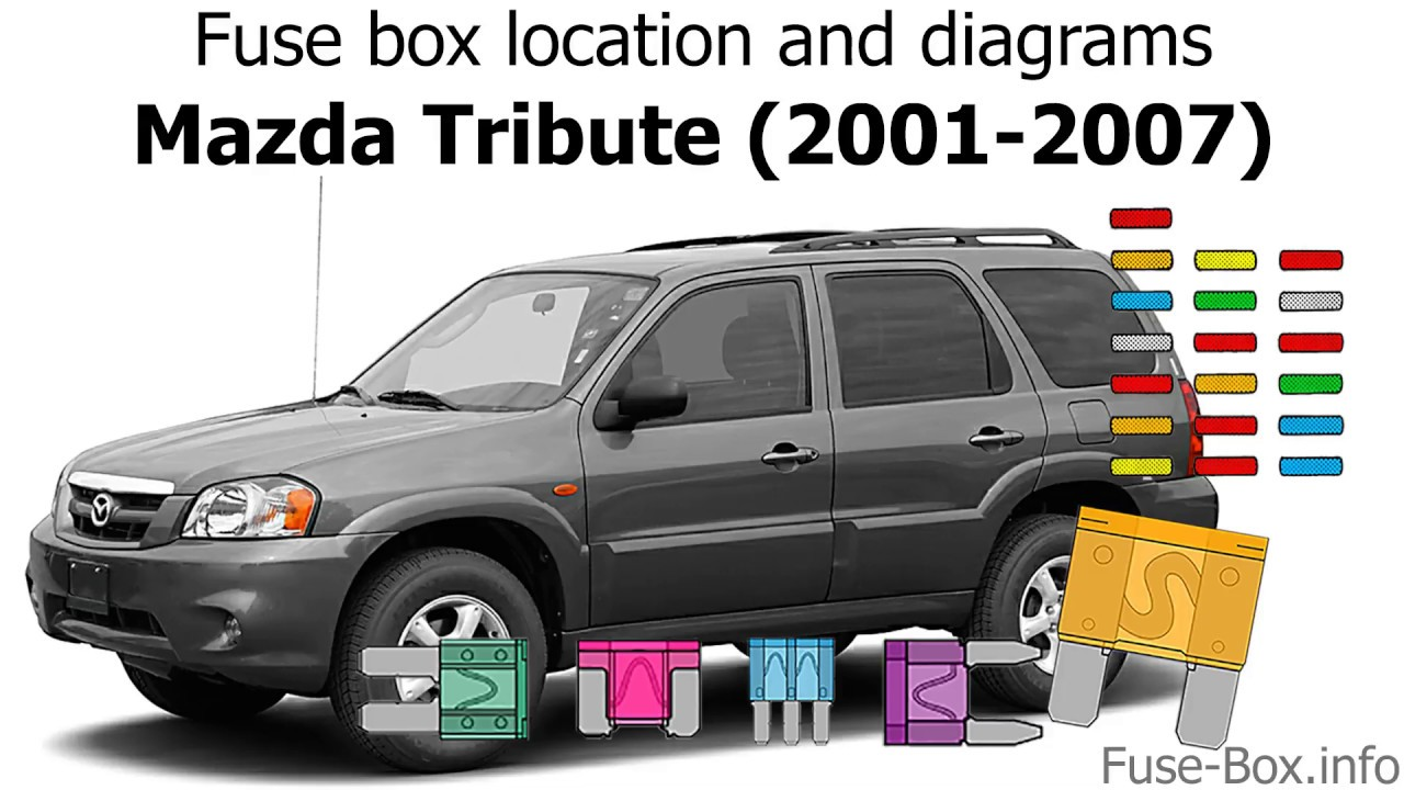 small resolution of fuse box location and diagrams mazda tribute 2001 2007 youtube 2001 mazda protege fuse box 2001 mazda fuse box