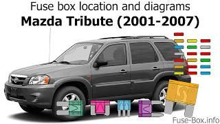 [WLLP_2054]   Fuse box location and diagrams: Mazda Tribute (2001-2007) - YouTube | Mazda Tribute 2001 Wiring Diagram |  | YouTube