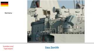Kashtan CIWS & Sea Zenith, naval defence system specifications