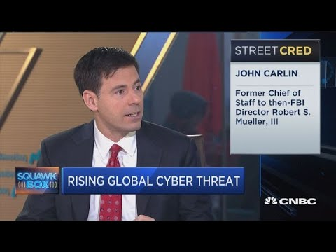 The cost of cybersecurity