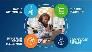 Happy Customers Create Revenue
