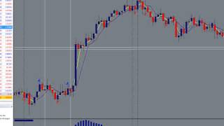 30 50 Pips a Day Using Time frames