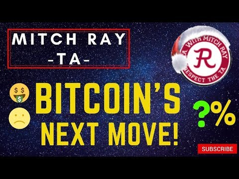 Bitcoin Live : When Will BTC Make The Next Move? Episode 778 - Crypto Technical Analysis