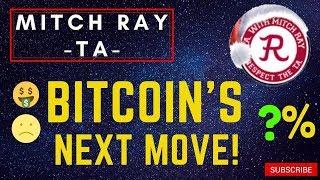 Bitcoin Live : When Will BTC Make the Next Move? Episode 778 - Crypto Technical Analysis