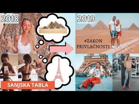 MOJA SANJSKA TABLA S CILJI ZA LETO 2020