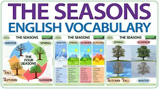 Seasons in English - Vocabulary lesson - winter, spring, summer, autumn / fall