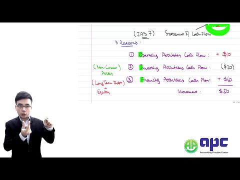 ACCA P2 Statement of Cash Flow