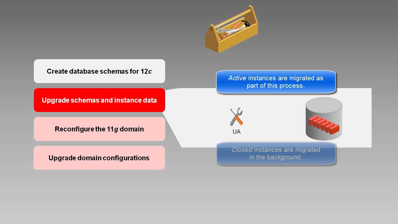 Upgrading Oracle BPM Suite to 12c, Video 1: Overview of Upgrading to Oracle  BPM Suite 12c