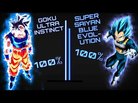 GOKU MUI VS VEGETA SSJBE #_POWER LEVEL