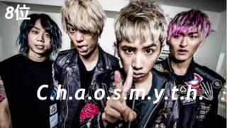 �ONE OK ROCK】個人的�好��曲サビメドレー(...
