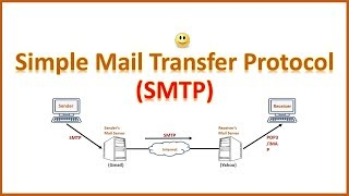 Simple Mail Transfer Protocol (SMTP) || How SMTP Works ?