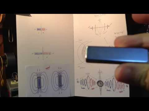 Why I think our current understanding of Magnetism needs to be revisited