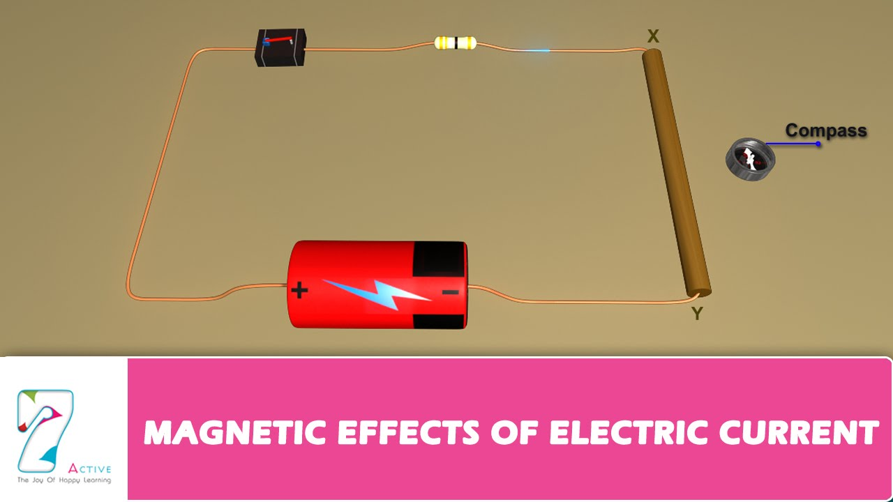 how to make electricity with magnets