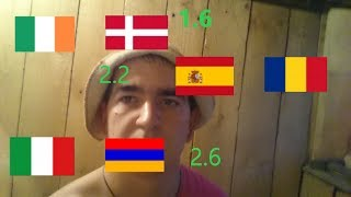 прогноз на футбол стаки на спорт Ирландия Дания Испания Румыния Италия Румыния