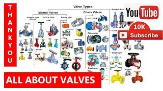 Valve Types, Valve Connections, Operation, Materials  | Piping Analysis
