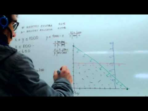 ejercicios-resueltos-de-programacion-lineal-04-usero