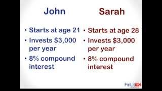 Behold The Mighty Power of Compound Interest