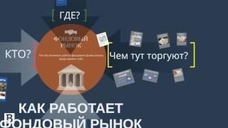ФРАГМЕНТ 1 УРОКА Видео-курса «СТАРТ В ТРЕЙДИНГ», как торговать на Российском фондовом рынке.