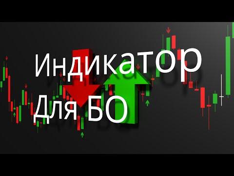 Индикатор для бинарных опционов - IQ Option