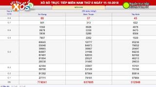 Xổ Số Miền Nam 11/10/2018. Trực Tiếp XSMN tỉnh An Giang, Bình Thuận, Tây Ninh