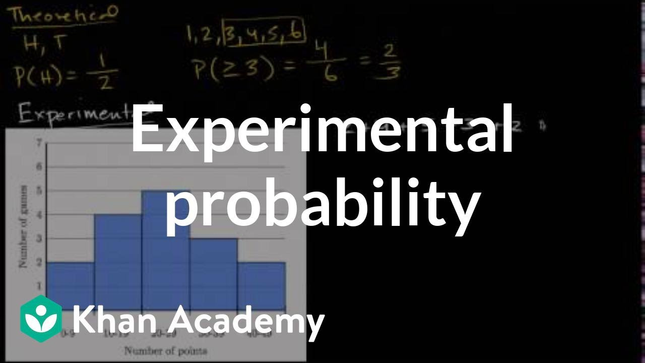 Experimental probability (video)   Khan Academy [ 720 x 1280 Pixel ]