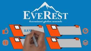 Натяжные потолки EVEREST в Крыму
