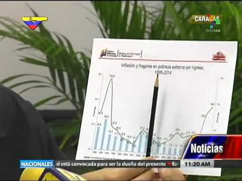 Venezuela: Poverty Drops as Inflation Rises