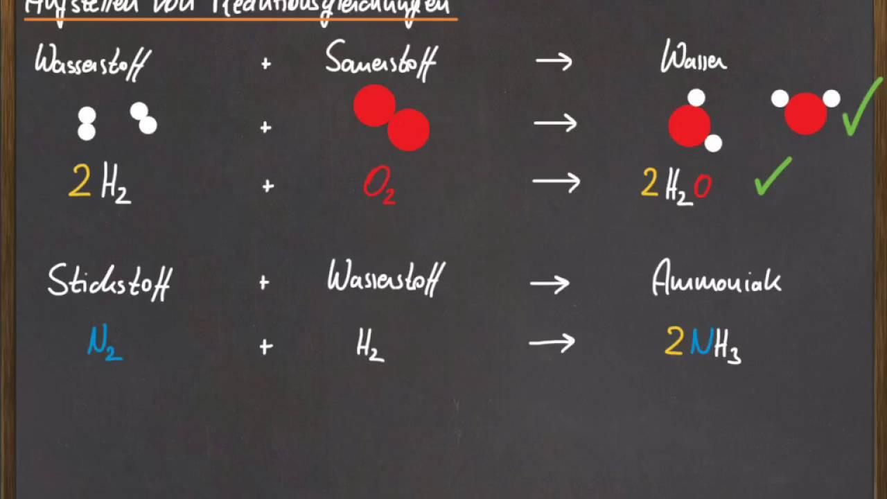 08 Aufstellen von Reaktionsgleichungen - YouTube