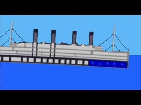 Titanic 2 Sinking Test Youtube