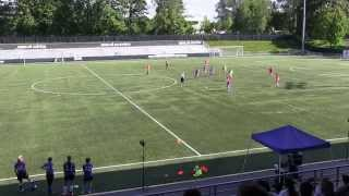 wayne harrison soccer awareness 4 2 3 1 developing play in the attacking third part 2