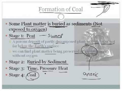 How Coal is Mined (1/2)