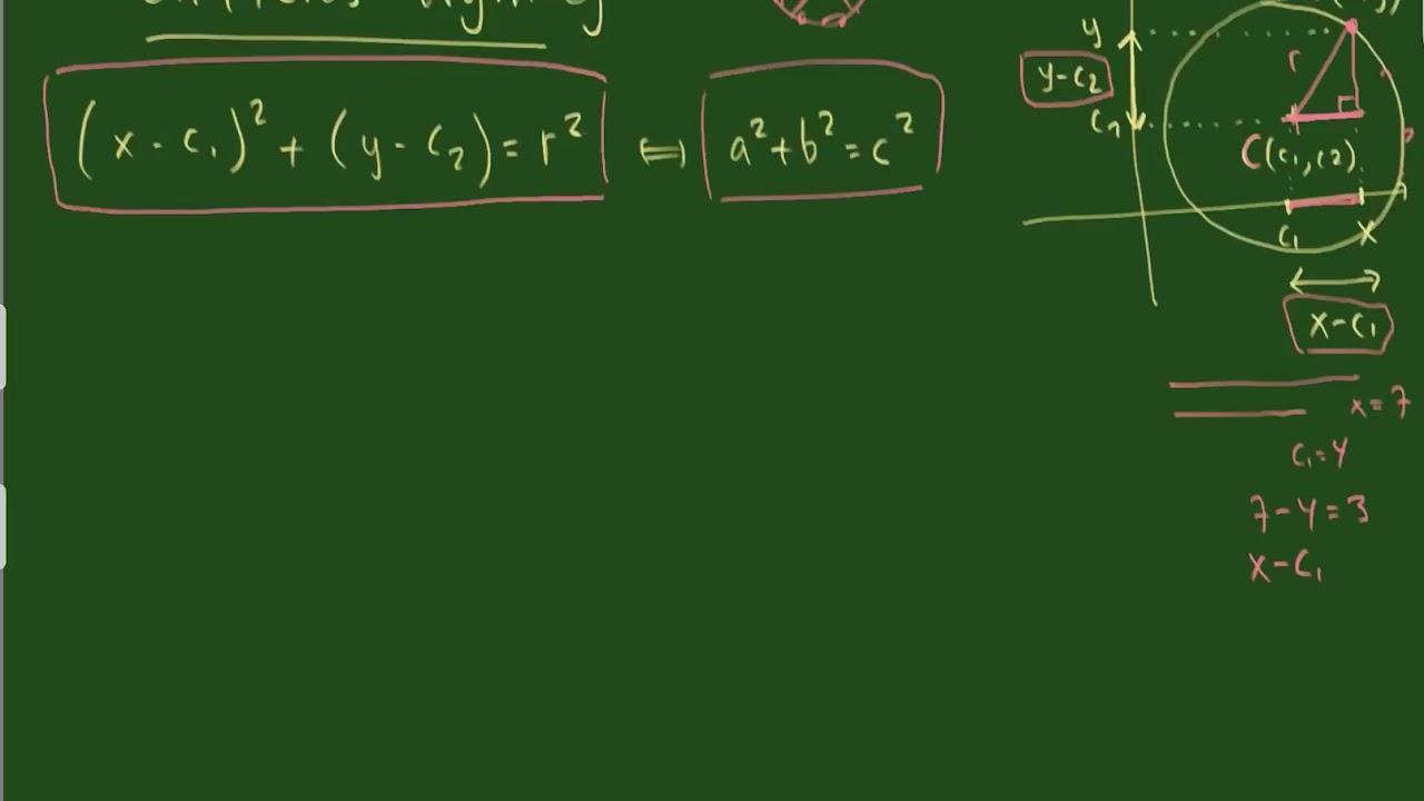 Konkret anvendelse af cirklens ligning + lidt grundlæggende forklaring