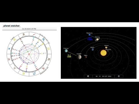 Astrology & Planetary Alignments During the Grand Solar Minimum (460)