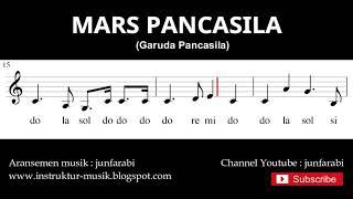 nada mars pancasila / garuda pancasila - not balok melodi pianika - doremi solmisasi